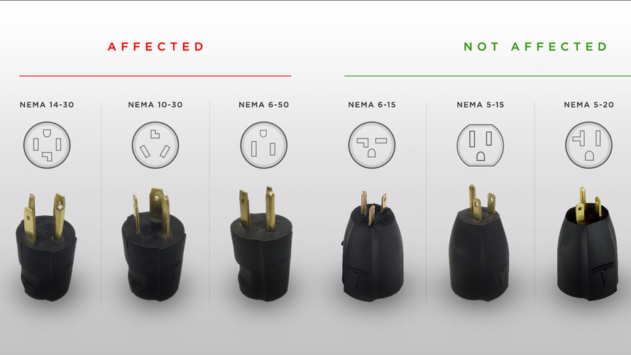 Tesla Charging Adapter Recall