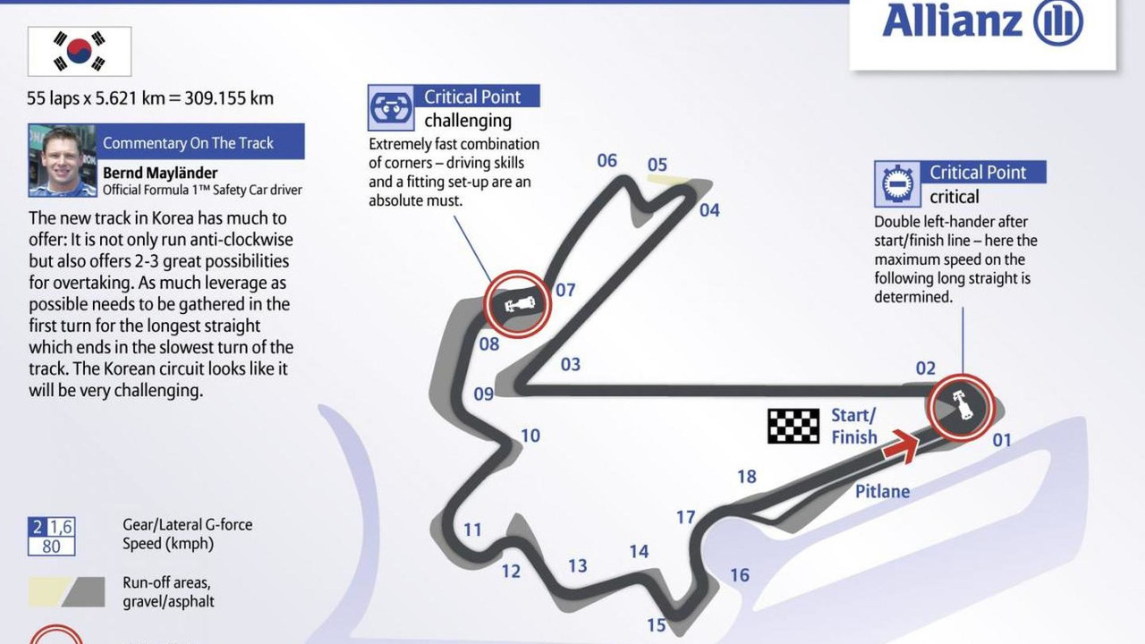 Korean grand prix circuit graphic, Yeongum, Korea, 1417, 12.10.2010
