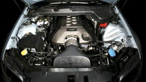 Super Holden HSV W427