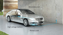 Mercedes S500e to get wireless charging in 2017