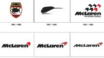 McLaren Logo history 21.1.2013