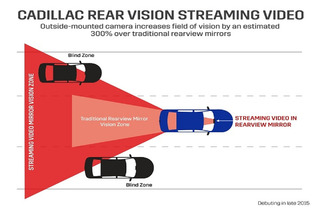 Cadillac Rearview Mirror Will Show Streaming Video