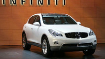 Infiniti EX Concept Officially Revealed