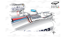 Tech analysis: F1's battleground in staying cool