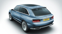 Bentley plans sales of 3,000 SUV units starting in 2015
