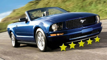 Mustang Conv. Gets 5-Star Crash Rating