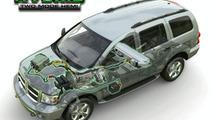 Dodge Unleashes Durango HEMI Hybrid