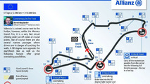 FIA reveals changes to Valencia track