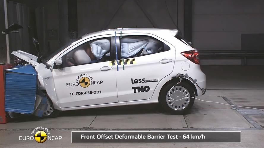 Euro NCAP - Ford Ka recebe apenas três estrelas e Toyota CH-R, cinco