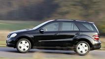 WCF Test Drive: Carlsson CM50 K