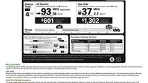 Chevrolet Volt gets 60 MPG EPA rating