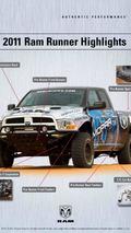 New Mopar kit on offer for Dodge Ram