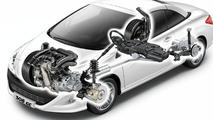 Peugeot 308 CC Prices Announced (UK)
