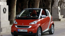 New Smart Fortwo in Depth