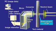 Neutron visualization in a nuclear facility