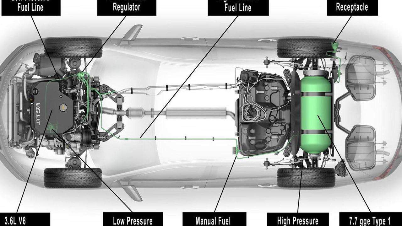2015 Chevrolet Impala Bi-Fuel