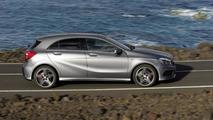 2013 Mercedes A-Class