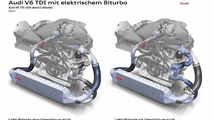 Audi electric biturbo engine 20.9.2012