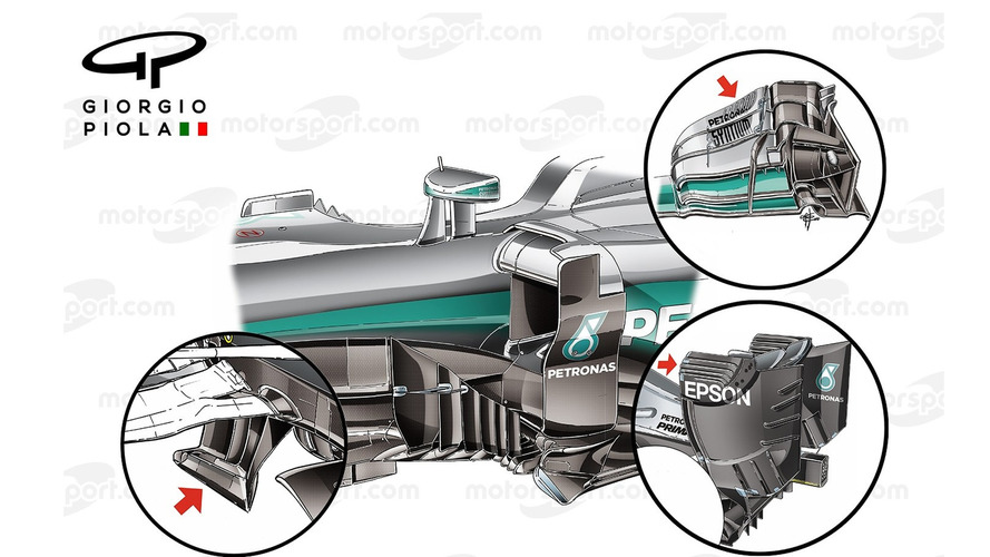 Video analysis: The secrets of Mercedes' dominant F1 car