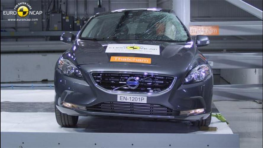 Le auto più sicure del 2012 nei crash test Euro NCAP