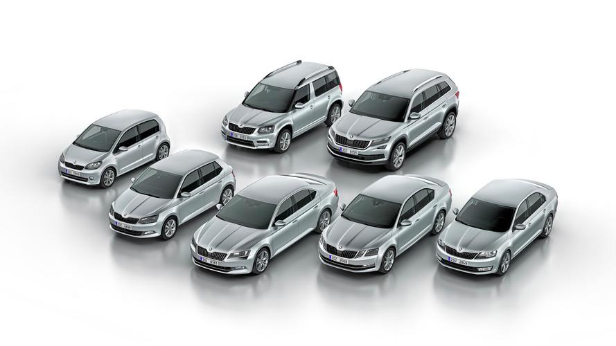 Škoda- Encore un record de ventes en janvier