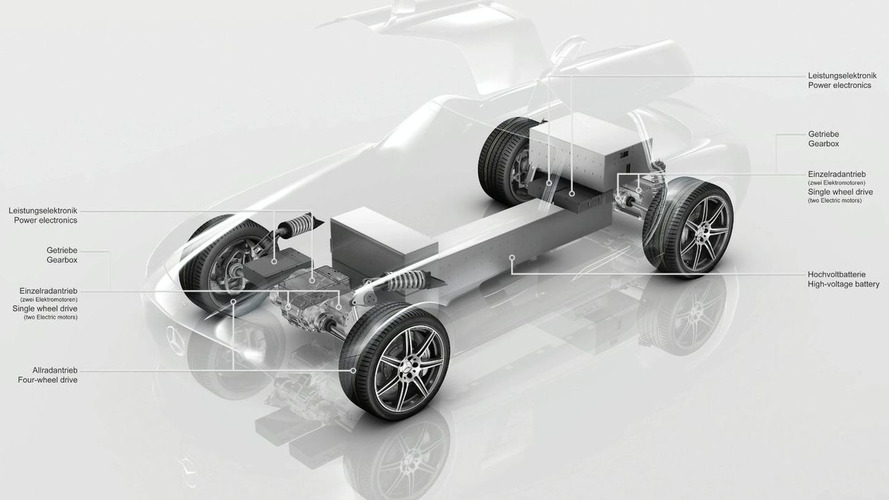 Mercedes Announces SLS AMG Gullwing electric drive