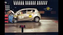 Crash Test Hyundai i20