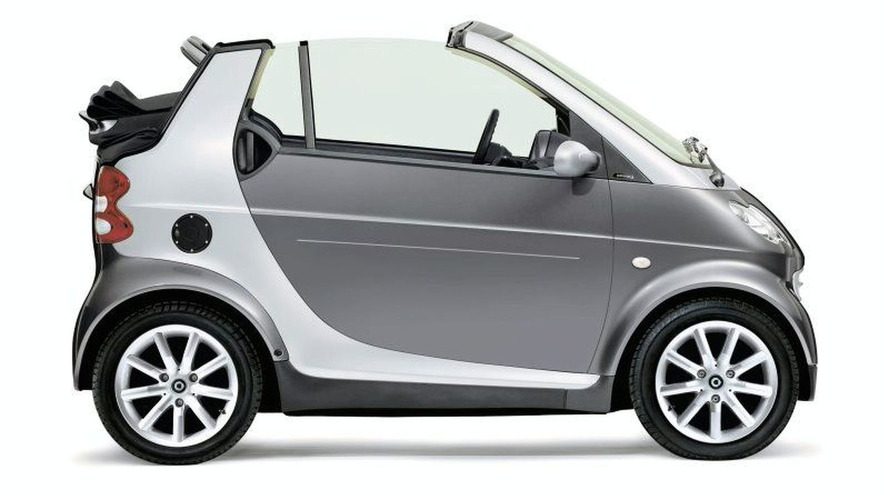 Smart Cars Go USA