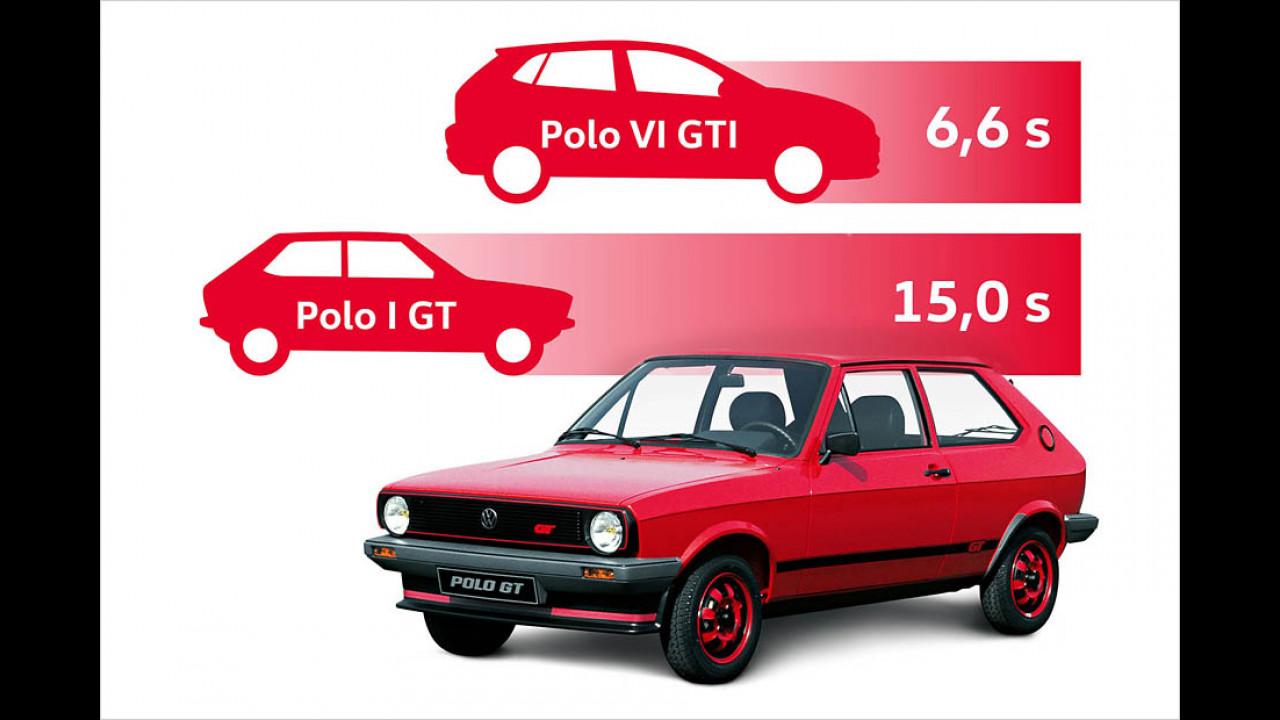 VW Polo GT (1979) im Vergleich