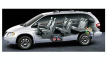 Chrysler Launches Unique Stow 'n Go Seating in Grand Voyager