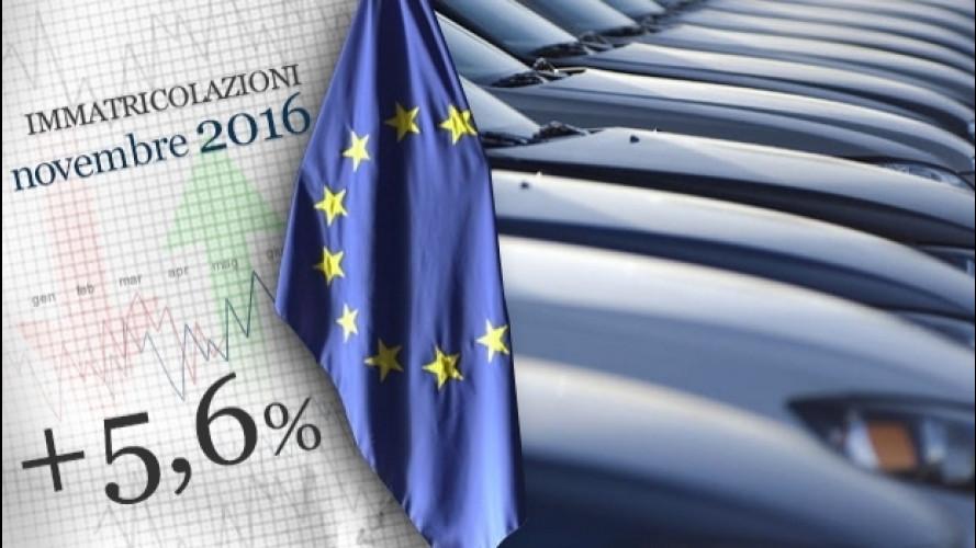 Mercato auto, a novembre l'Europa torna a salire