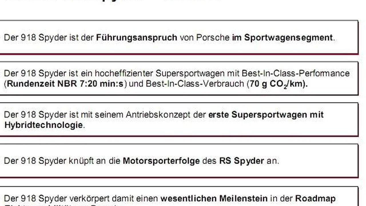 Porsche 918 concept leaked specs image reveals a Nurburgring lap time of 7 mins 20 seconds