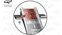 McLaren cameras