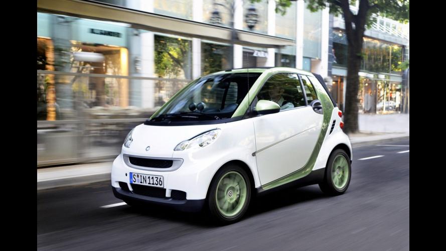 La smart elettrica si compra online a 480 € al mese