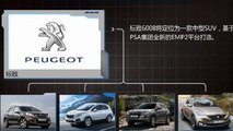 Peugeot 6008 mid-size SUV with V6 engine due in China in 2015 - report