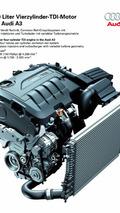 New Audi A3/S3 Facelift In Depth
