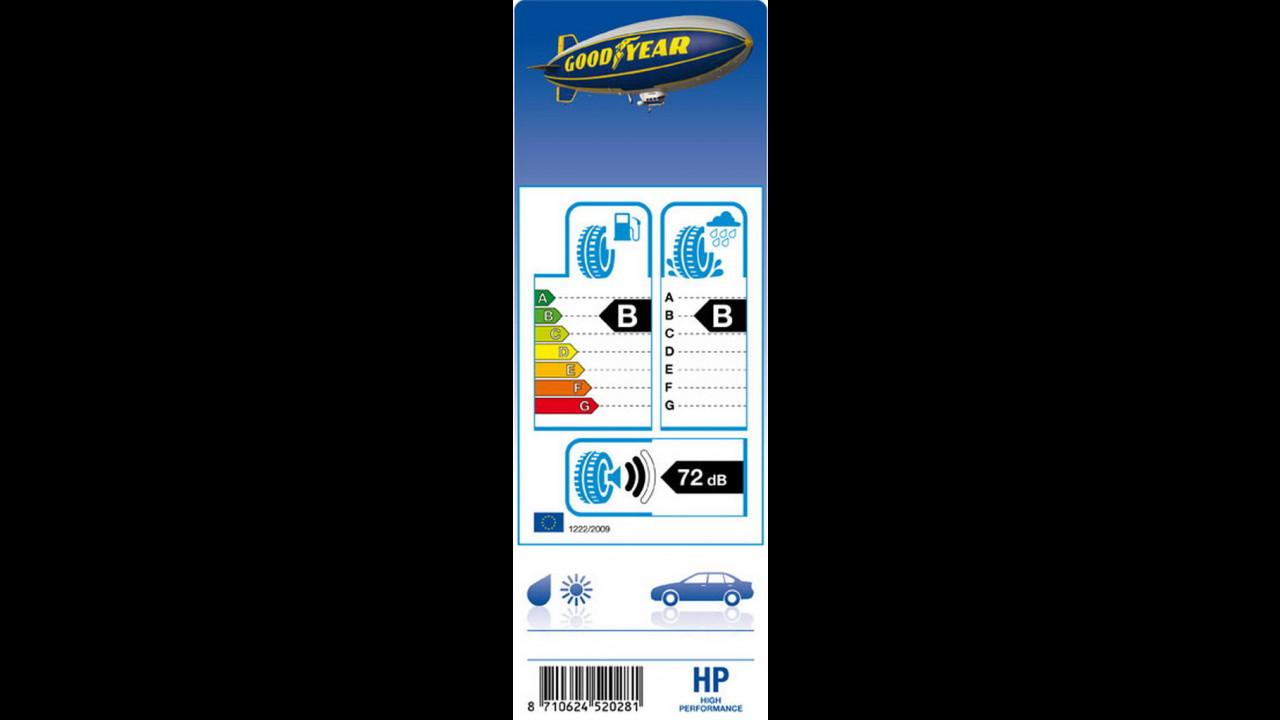 Etichetta europea dei pneumatici: tutte le informazioni