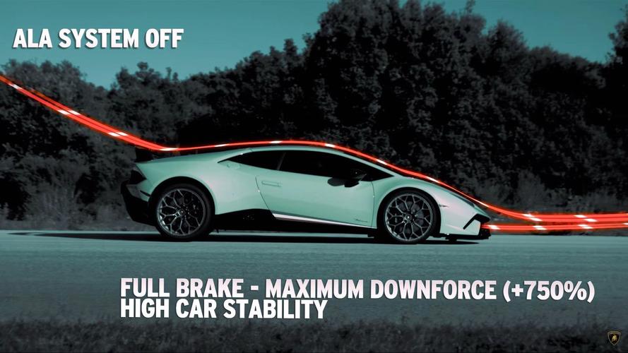 Lamborghini nos explica cómo funciona la aerodinámica activa del Huracán Performante