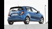 Chevrolet Sonic será lançado na Argentina ainda neste mês