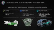 FCA, tutte le auto elettriche e ibride per il 2022