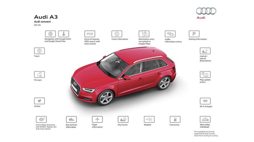 Audi's new permanent SIM card eliminates roaming fees across Europe