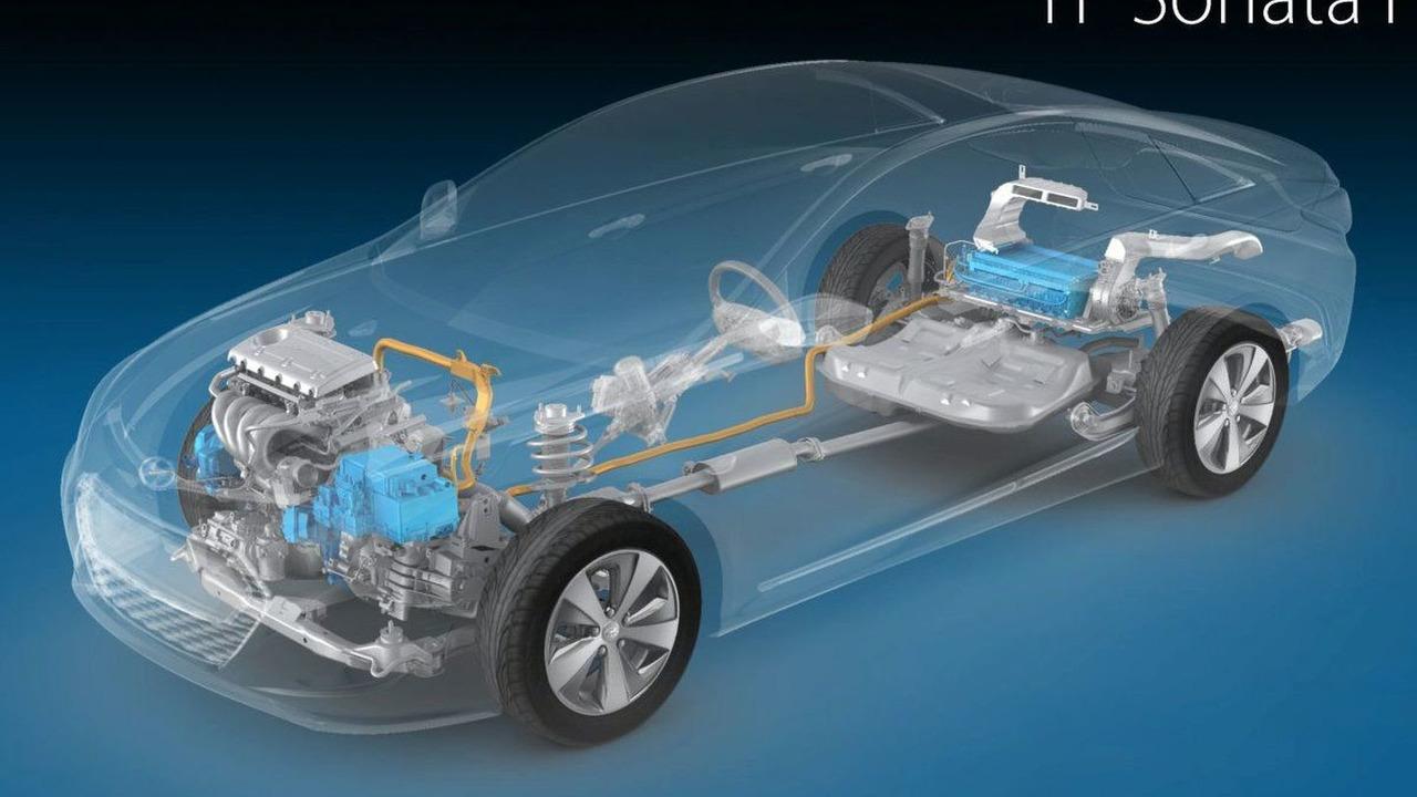 2011 Hyundai Sonata Hybrid 01.04.2010