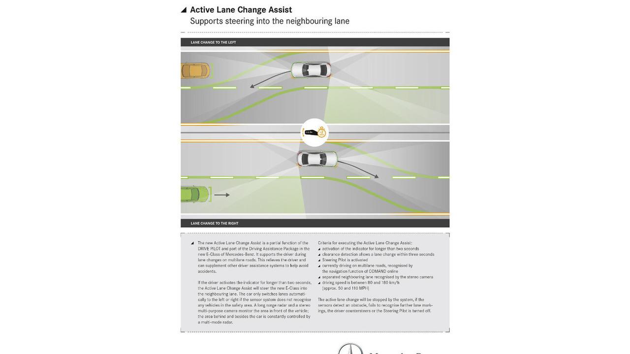 Mercedes E-Class Active Lane Change Assist