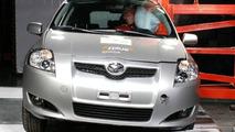 New Toyota Yaris Crash Test - Pole