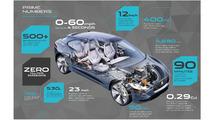 Jaguar I-Pace Concept for Geneva Motor Show