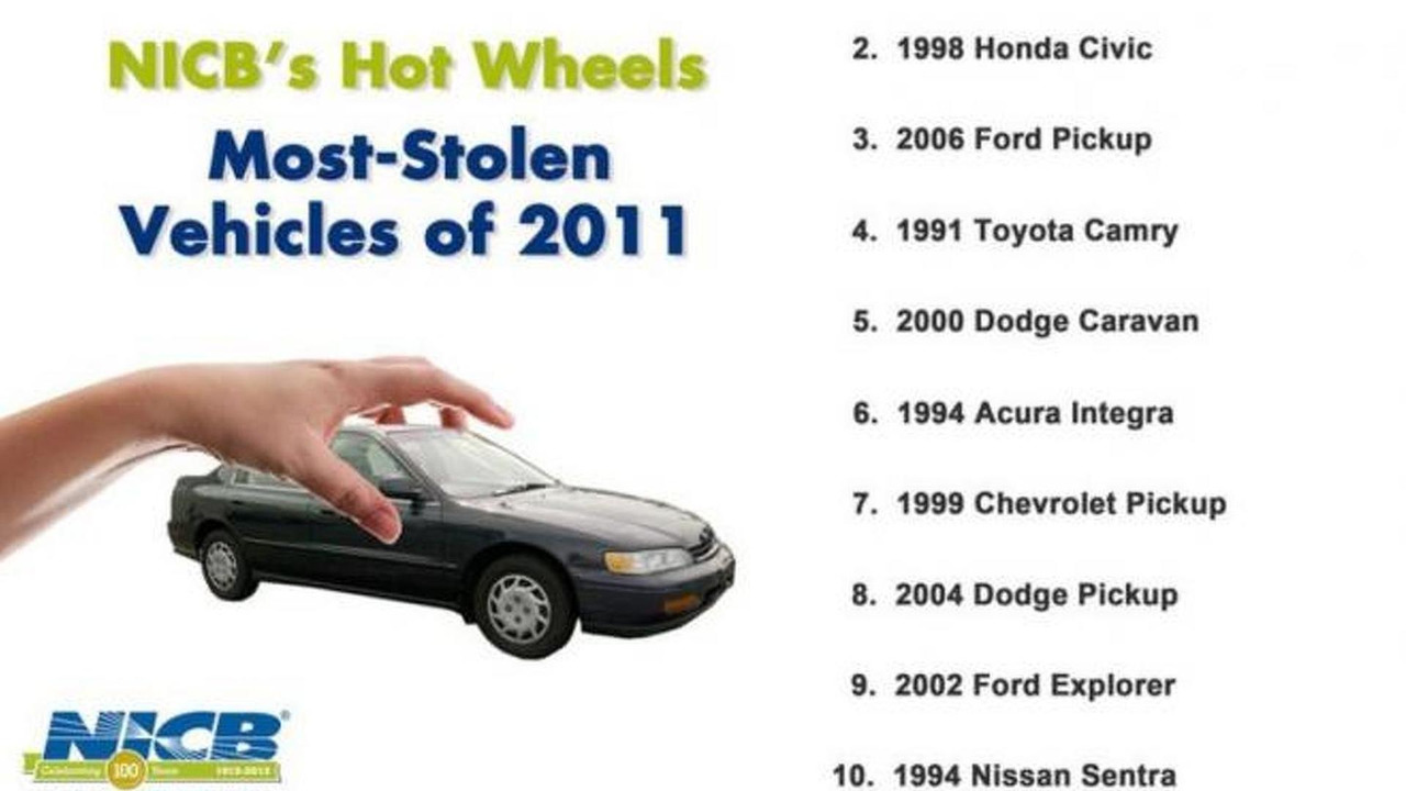 NICB's Hot Wheels