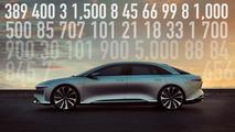 Lucid Motors Numbers