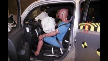 Crash Test per Daihatsu Materia