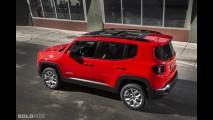 Jeep Renegade Latitude