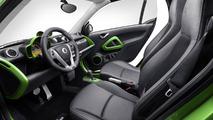 smart BRABUS electric drive 01.03.2012